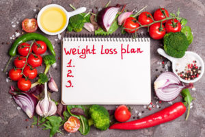how to make a weight loss plan that will make your diet a success
